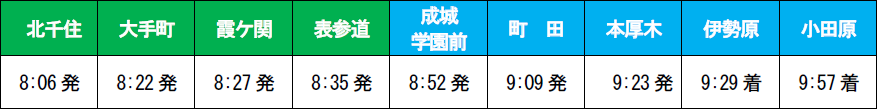 【往路】「メトロ新緑号」臨時メトロ81号