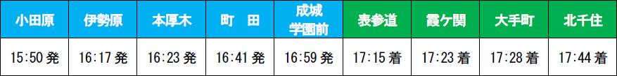 【復路】「メトロ新緑号」臨時メトロ82号